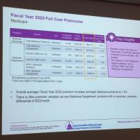 GIC Announces FY20 Rates